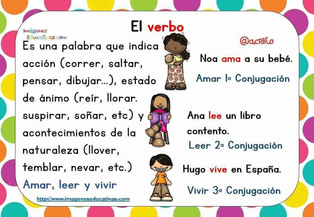 Pin by IleOs Osornio on spanish classes | Teaching portfolio, Spanish  reading comprehension, Bilingual teaching