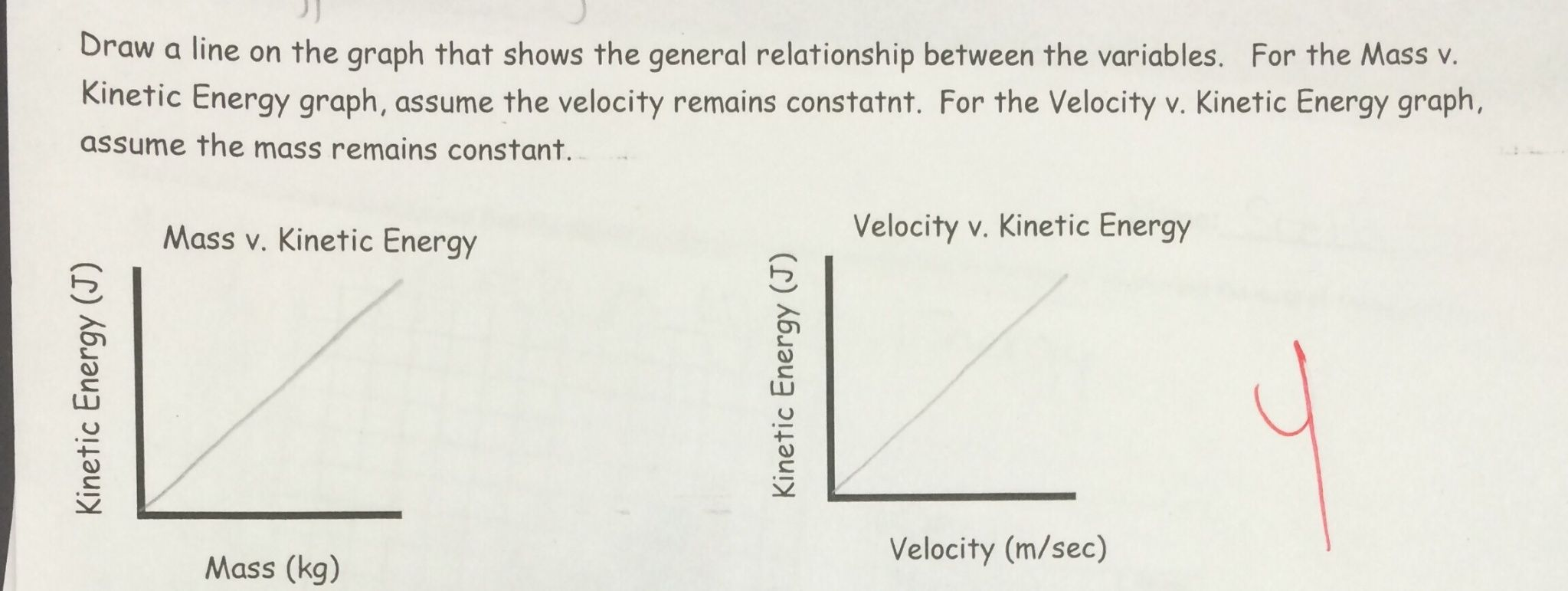 Kinetic And Potential Energy Lab Rotation