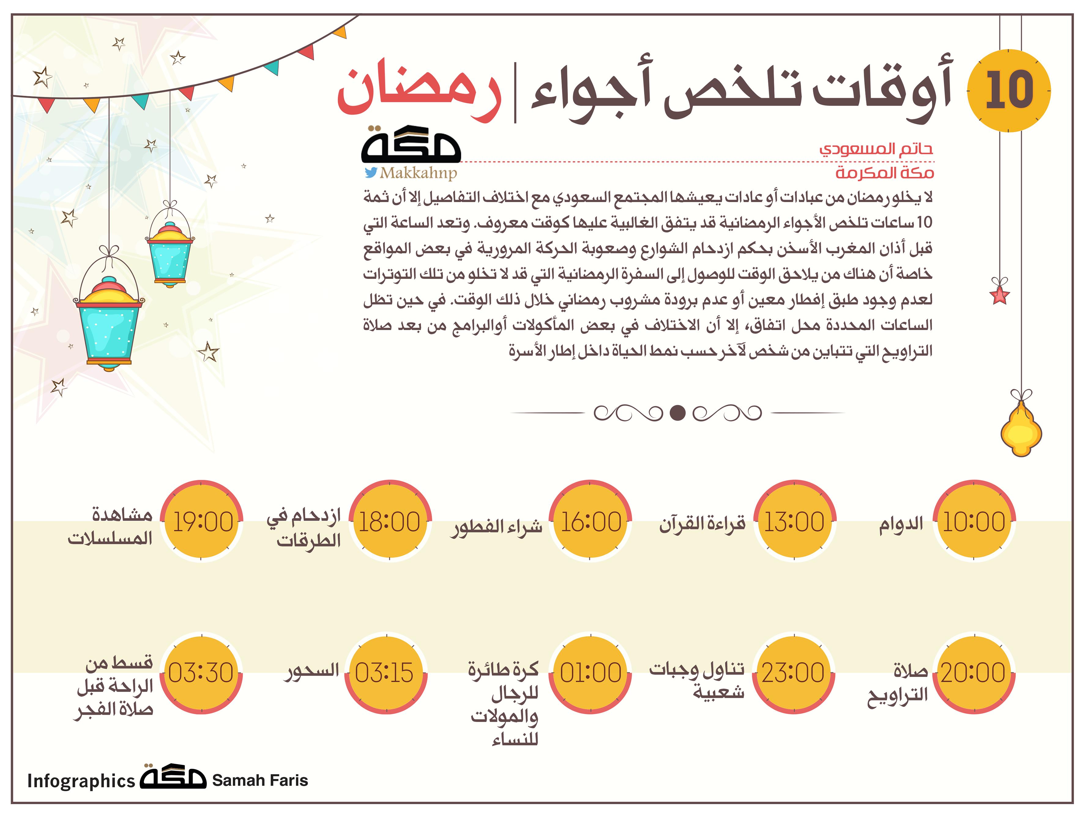 انفوجرافيك 10 أوقات تلخص أجواء رمضان انفوجرافيك Infographic Graphic رمضان السعودية صحيفة مكة Infographic Map Asos