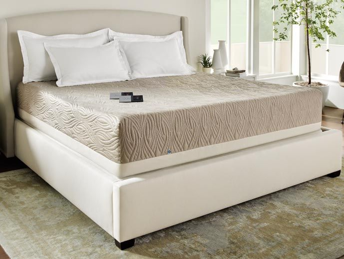 Best Mattresses For Sale Cost And Price By Model Sleep 640 x 480