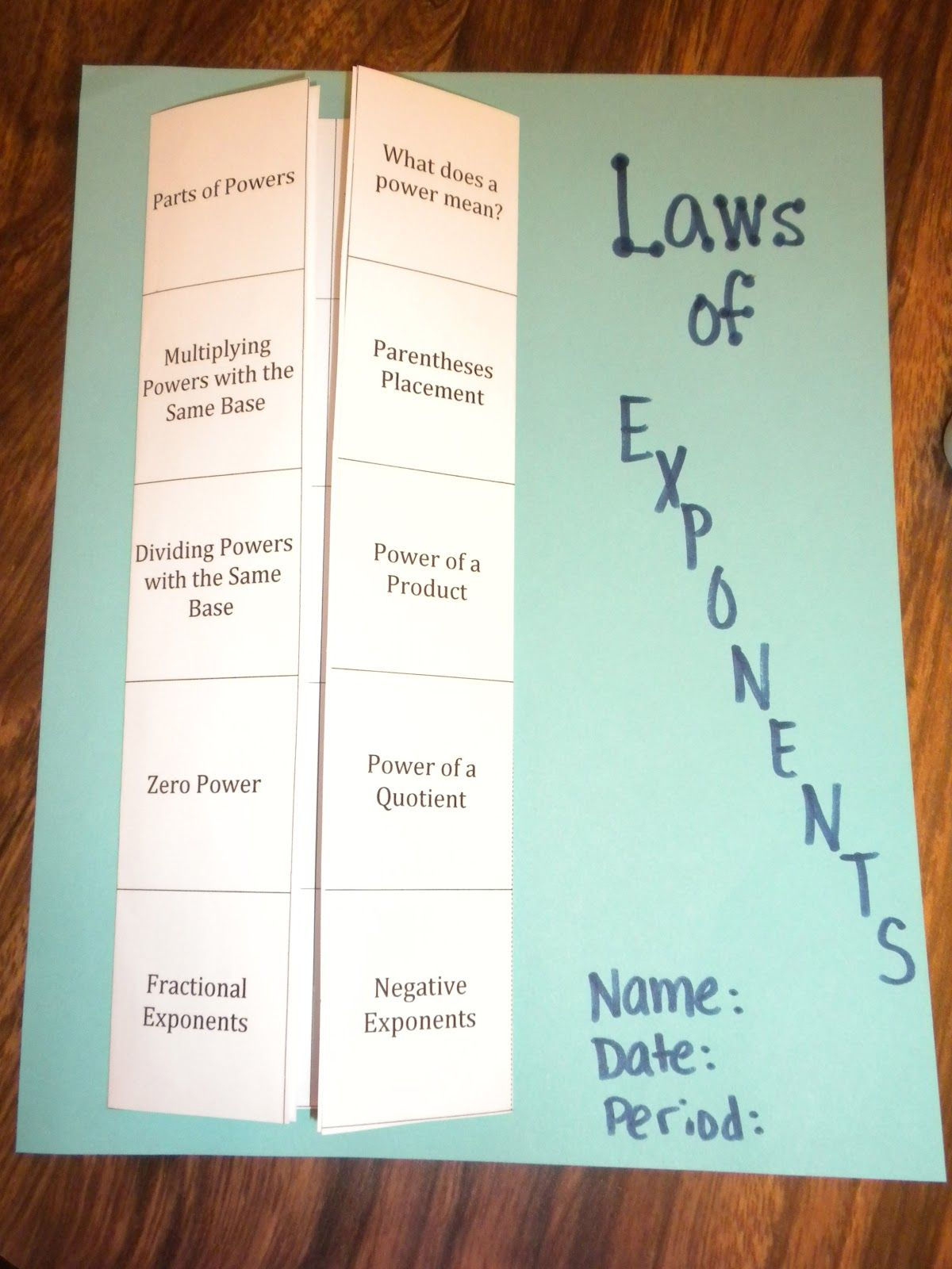 I Is A Number Laws Of Exponents Foldable