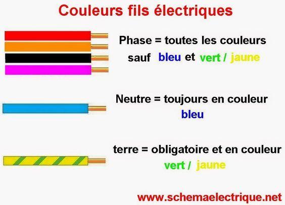 code couleur fil electrique Tableau électrique en 2018 Pinterest - Couleur Des Fils Electrique