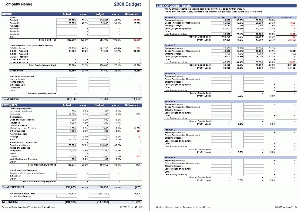 Business Budget Template For Excel Budget Your Business