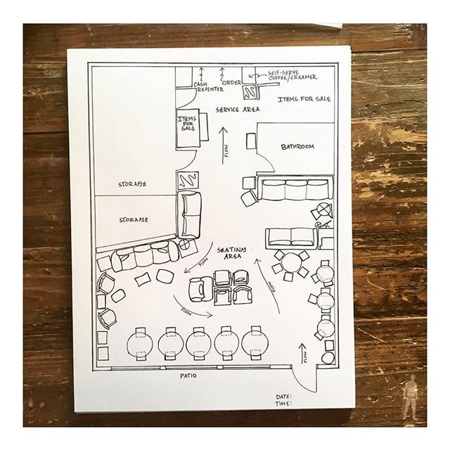 Ana ana analyse plan by mbarnesinteriordesign by mbarnesinteriordesign floorplanman floorplanman floorplan floorplans design designers blueprint archite pinterest malvernweather Gallery