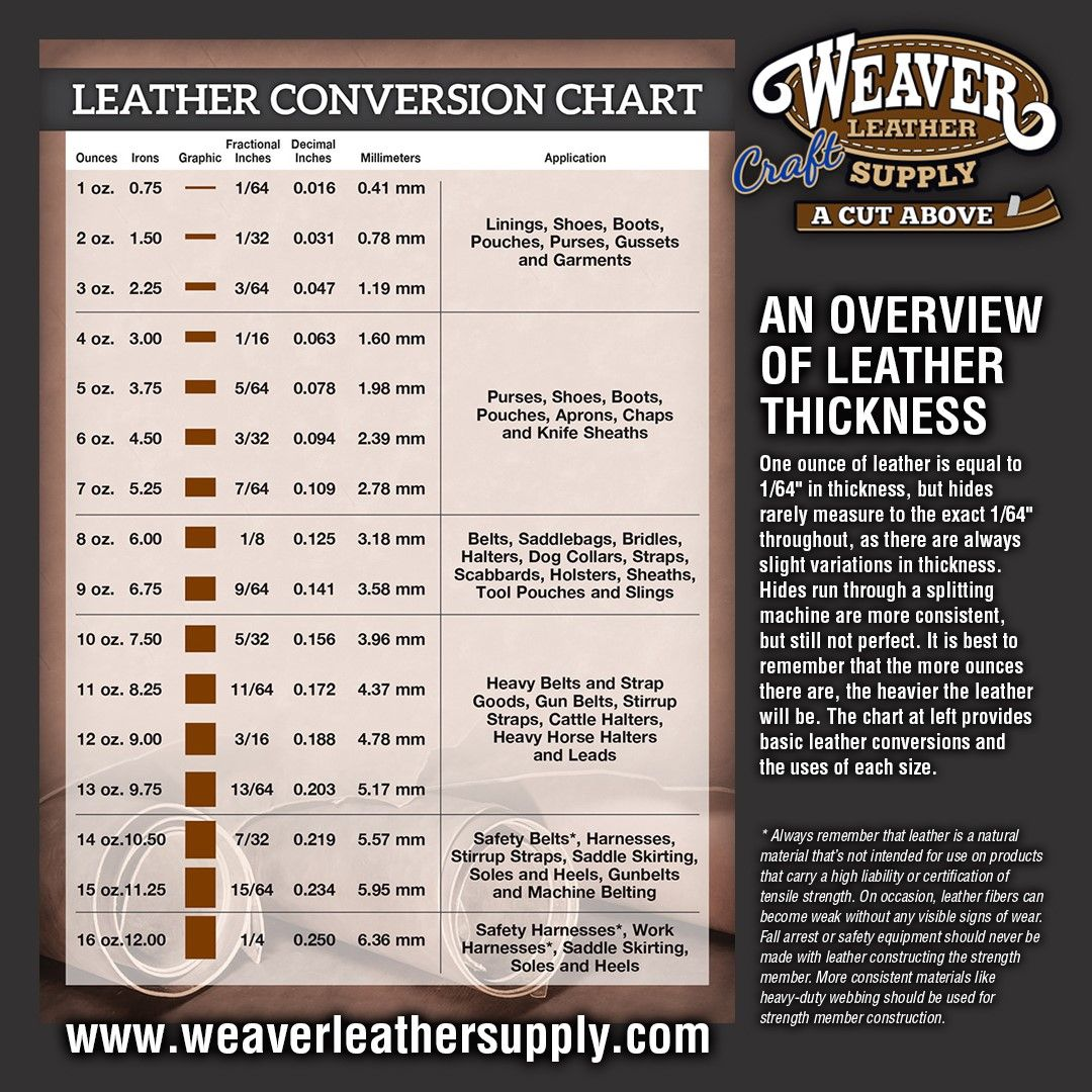 Leather Conversions Can Be Tricky So Let Us Help You Out With An Informational Chart That Includes Overview Of Thickness And Lication