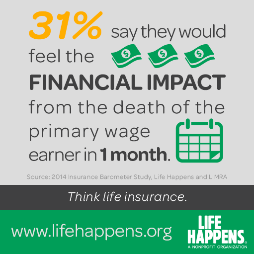 Do you need life insurance? Life insurance facts, Life