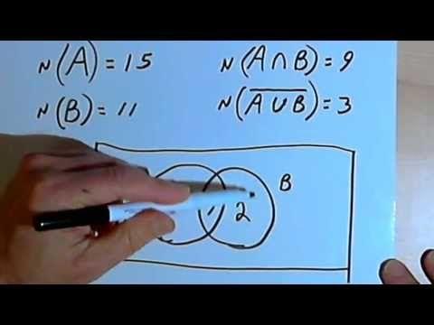 Finite Math Venn Diagram Practice Problems Youtube Finite Math