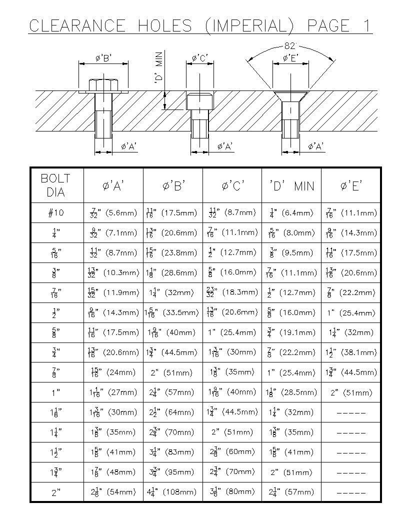 Image result for bolt hole size chart (With images) Bolt