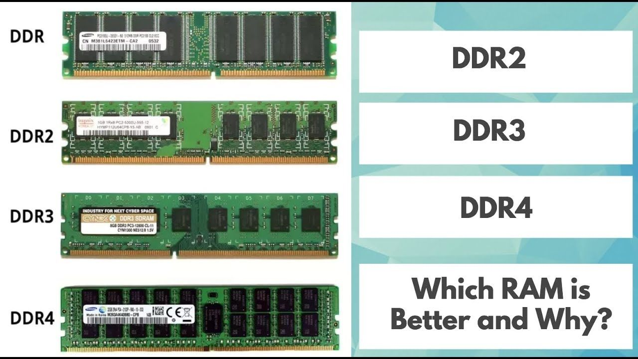 Ddr2 Vs Ddr3 Vs Ddr4 Random Access Memory In Urdu Which Ram Is Better Life Hacks Computer Computer Basics Computer Lessons