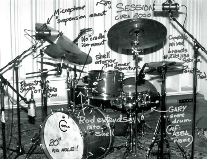 Cool looking labeling of drum components.   Drums, Cool ...