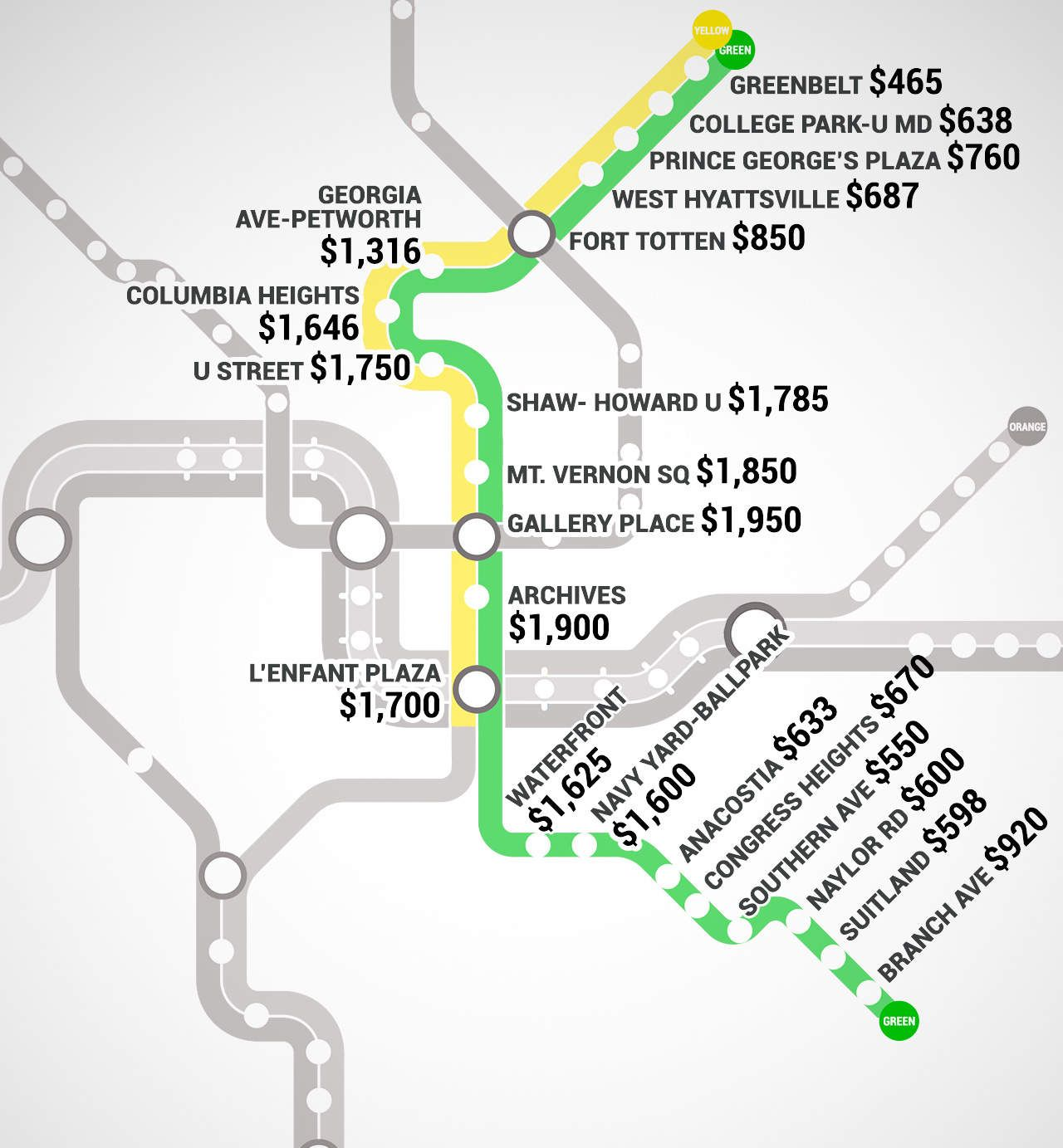 The DC Metro Rent Map: Which Stops Can You Afford? | Dc move ...