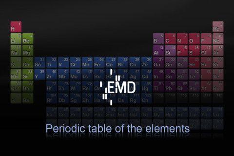 La tabla periódica interactiva de Merck ofrece a estudiantes y - new tabla periodica de los elementos actualizada 2016