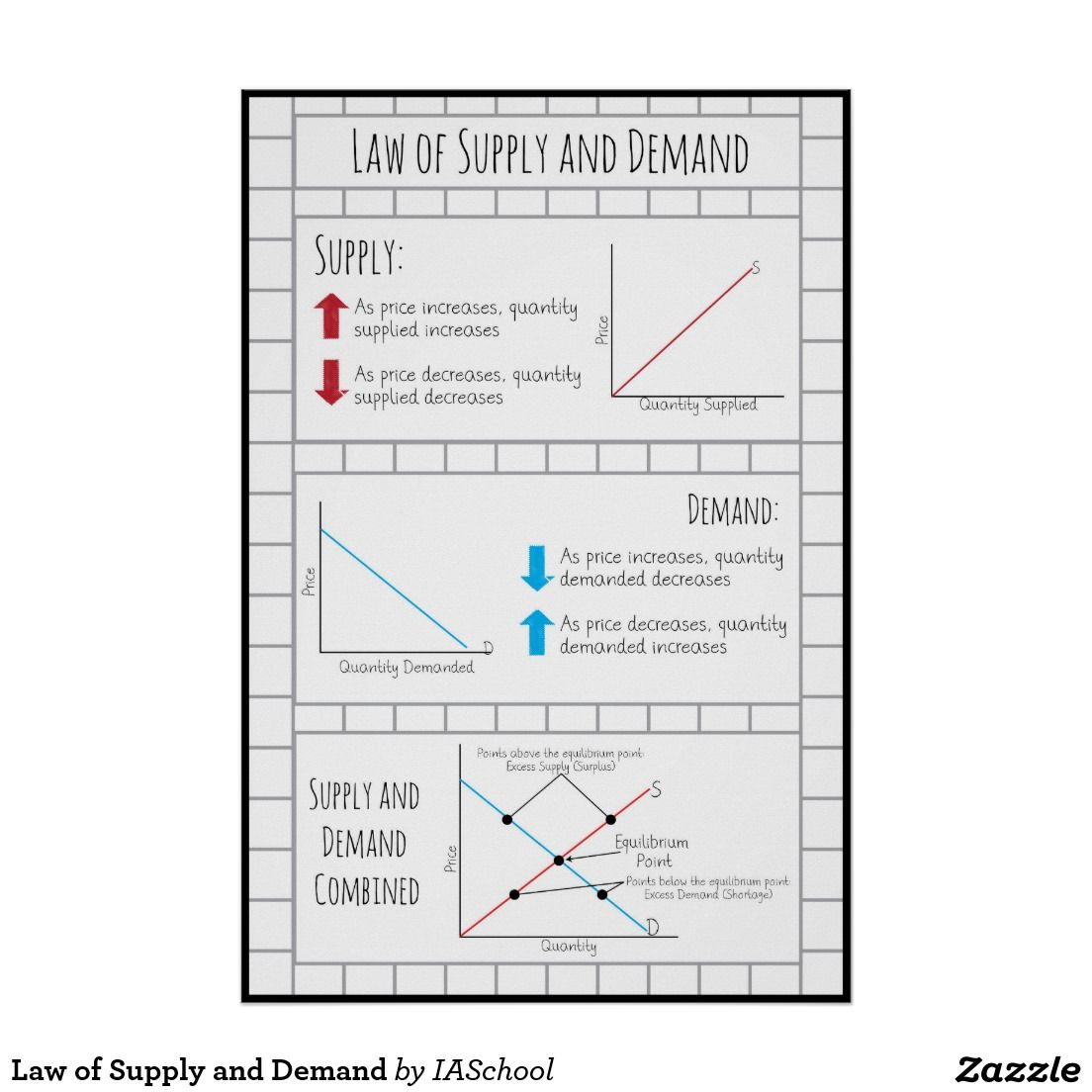 72 Social Studies Products And Posters Ideas Social Studies Study Related Political Science