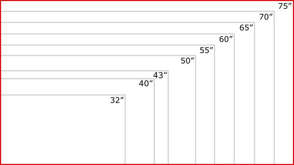 Comparison Of Television Sizes Tv Size Distance Calculator Samsung Wallpaper