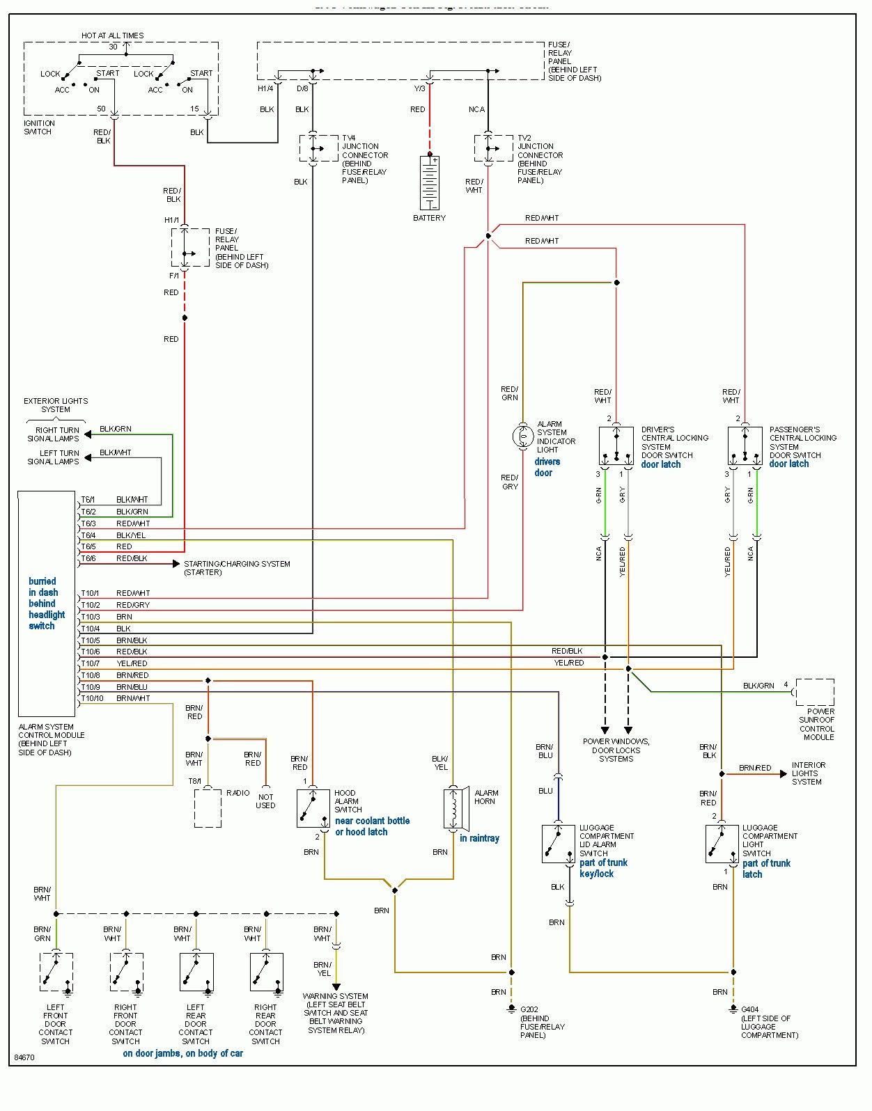 Unique Audi A4 Central Locking Pump Wiring Diagram #diagram  #diagramtemplate #diagramsample | Audi a4, Diagram, Ford transitPinterest