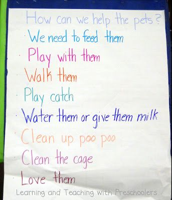 Learning and Teaching With Preschoolers: Pet Shop :Unit