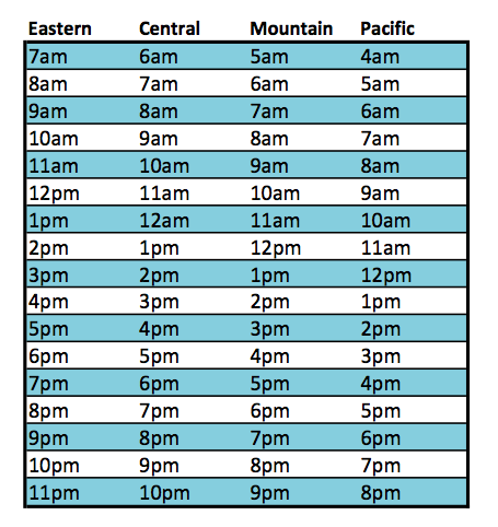Time Zone Chart Converter No More Getting The Time Zone Wrong