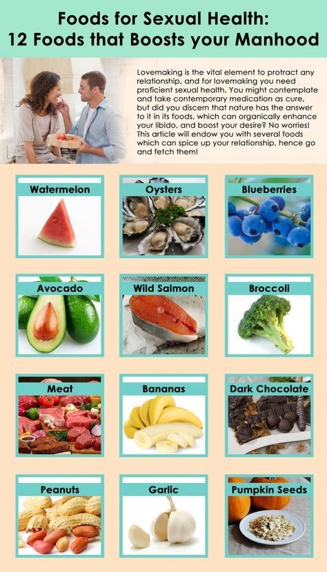 Foods to improve male sexual health