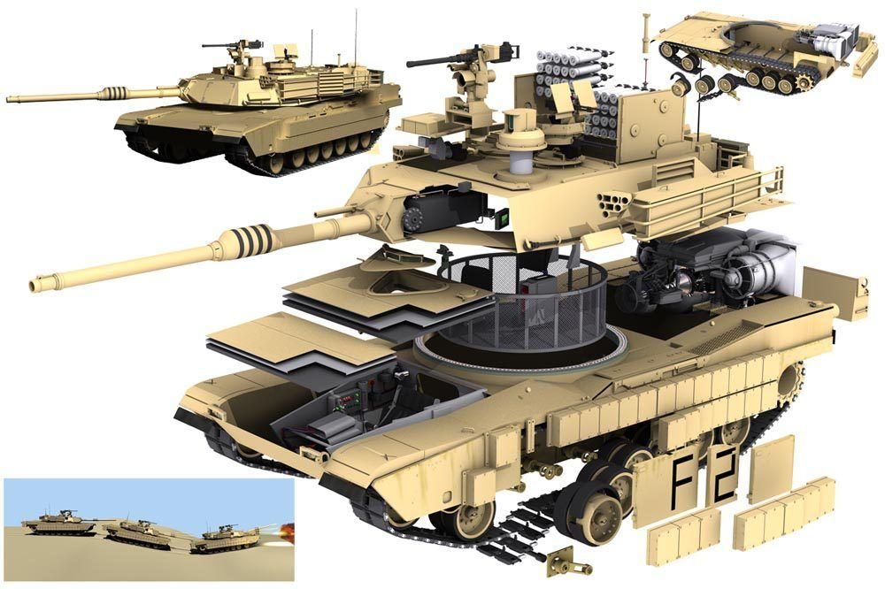 layout of m1 abrams tank robots and armor m1 abrams
