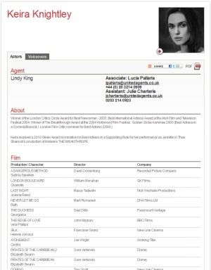 Brilliant Celebrity And Celebrity Wannabe Actors Resumes