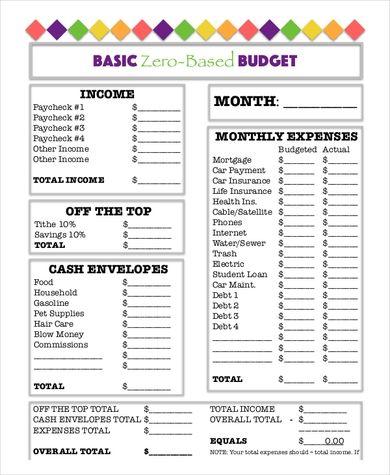 Printable Budget Worksheet - 22+ Free Word, Excel, PDF Documents Download | Free & Premium Templates