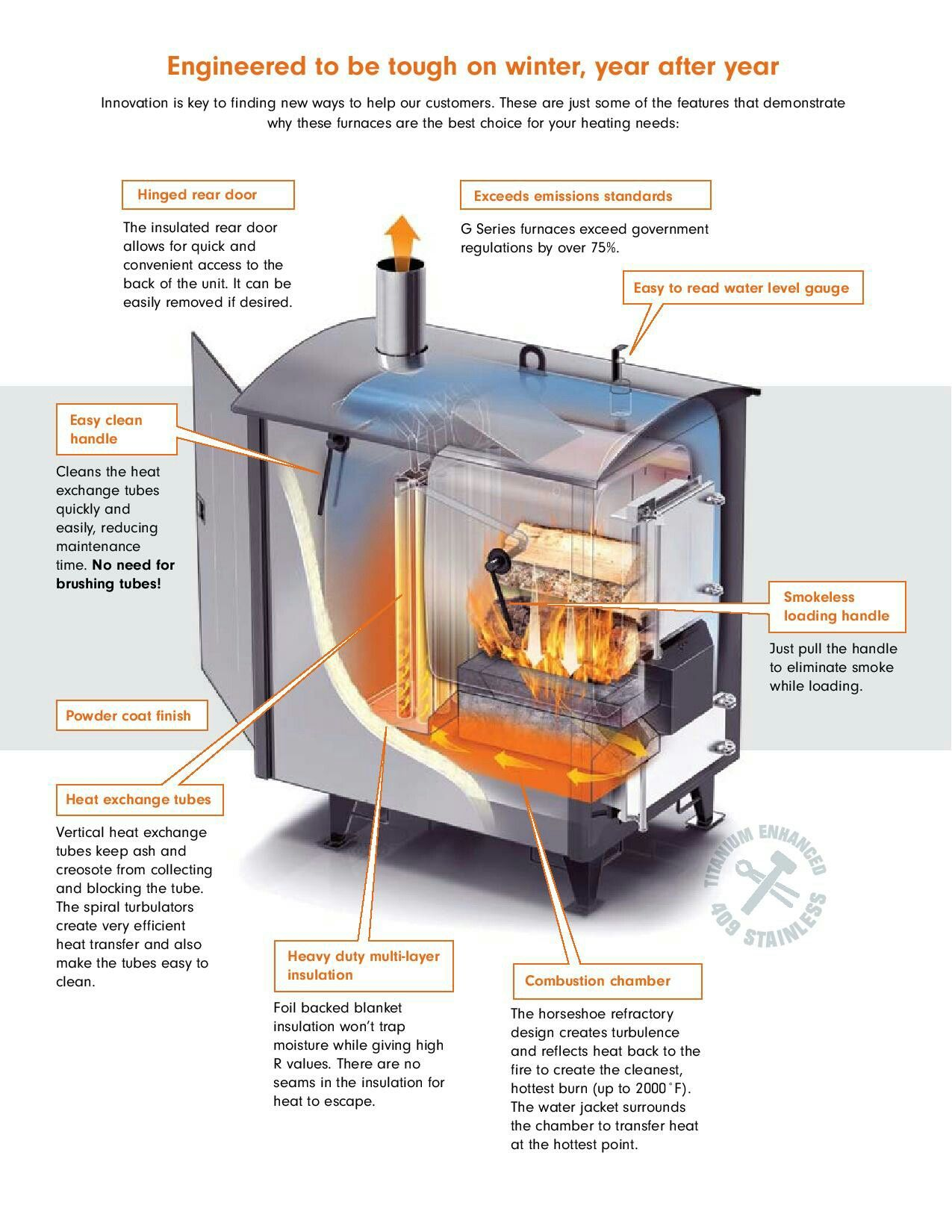The best outdoor wood boiler design on the market. Simplicity and ...