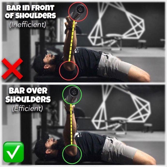 Pin by vera_lge on Bodybuilding motivation   Bench press ...