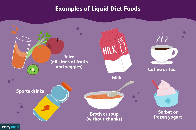 A Full Liquid Diet Is Less Restrictive Than A Clear Liquid Diet But You Still Eliminate Solid Foods Le Full Liquid Diet Liquid Diet Recipes Clear Liquid Diet