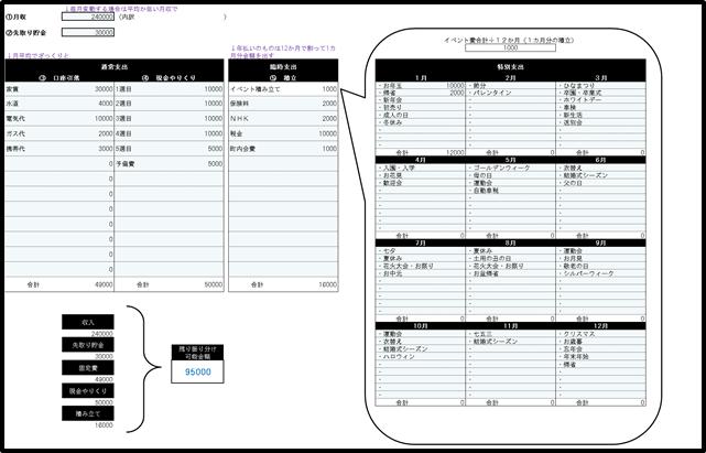エクセル 家計簿の予算立てが超簡単 無料ダウンロード 解説ページ