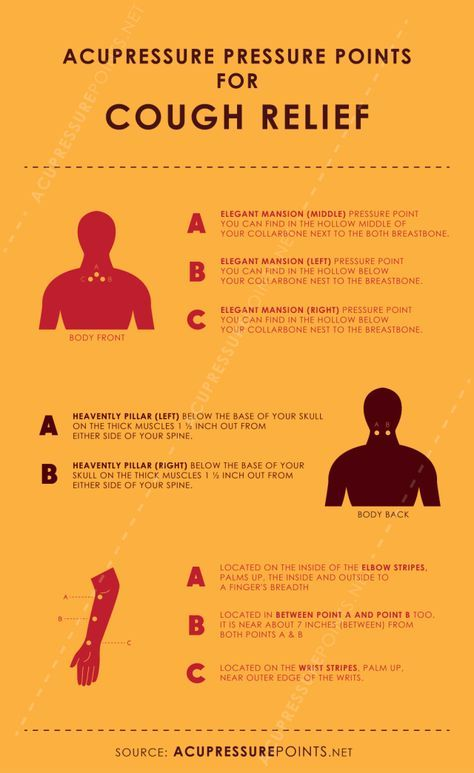 Acupressure Points for Cough Relief Infographic A Pinterest
