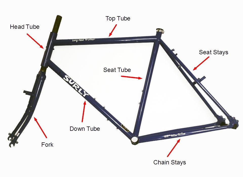 frame with labeled parts