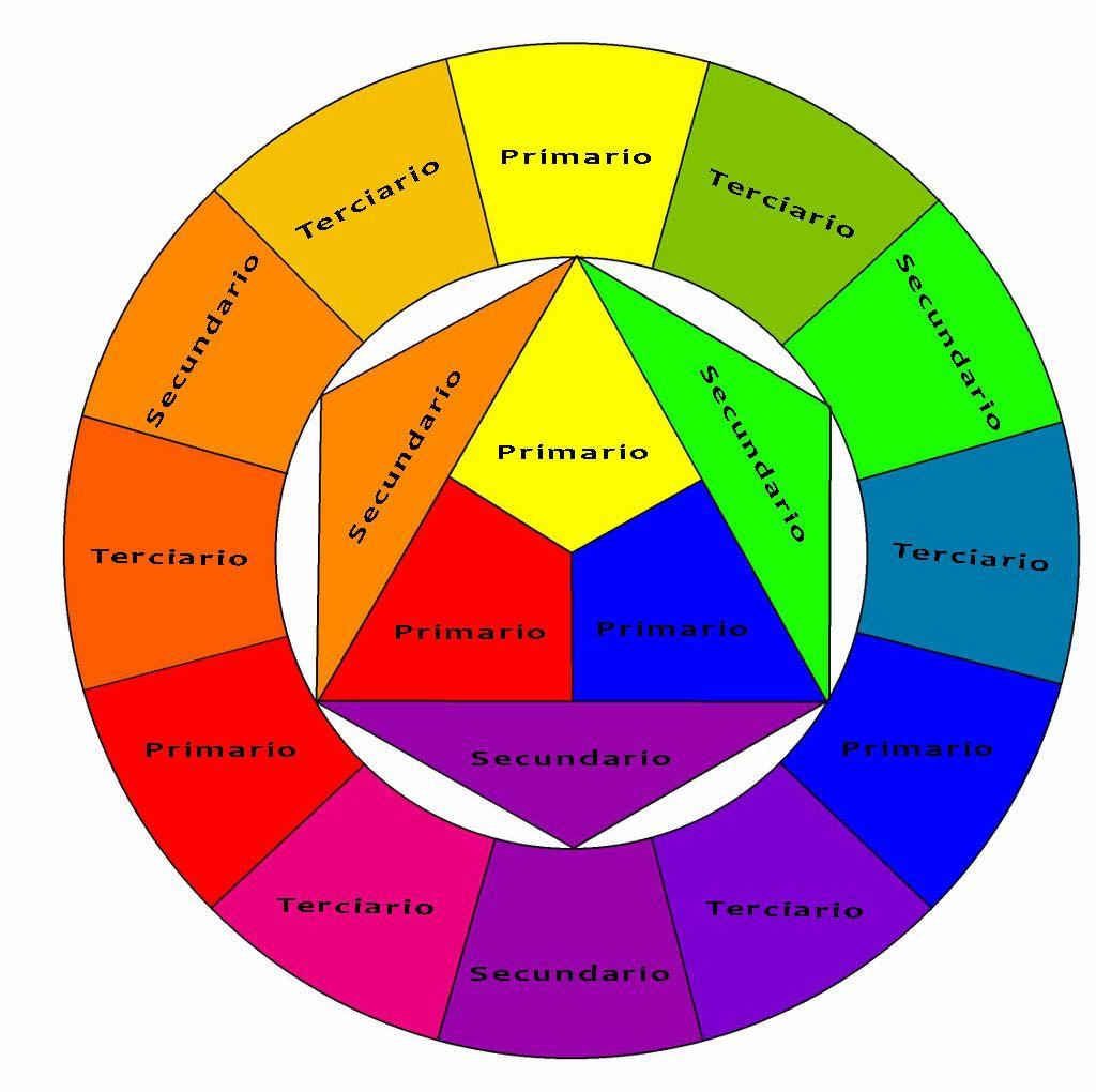 color wheel crochet apuntes pinterest combinar colores el d a de hoy y pinturas. Black Bedroom Furniture Sets. Home Design Ideas