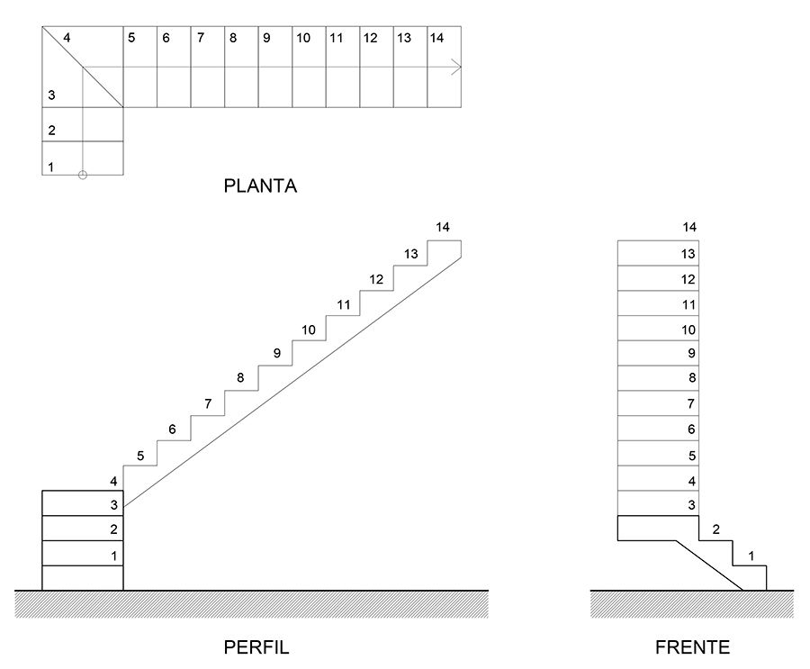 En este apunte se muestran las representaciones de los for Google planimetria
