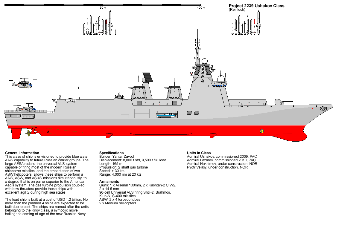 ModernBattleshipDesign Joined Sat Sep 25 2010 333Modern Battleship Design