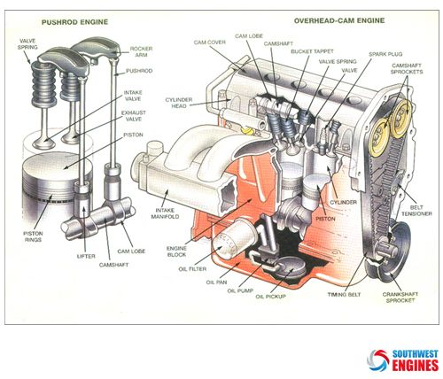 351 Windsor Engine Diagram