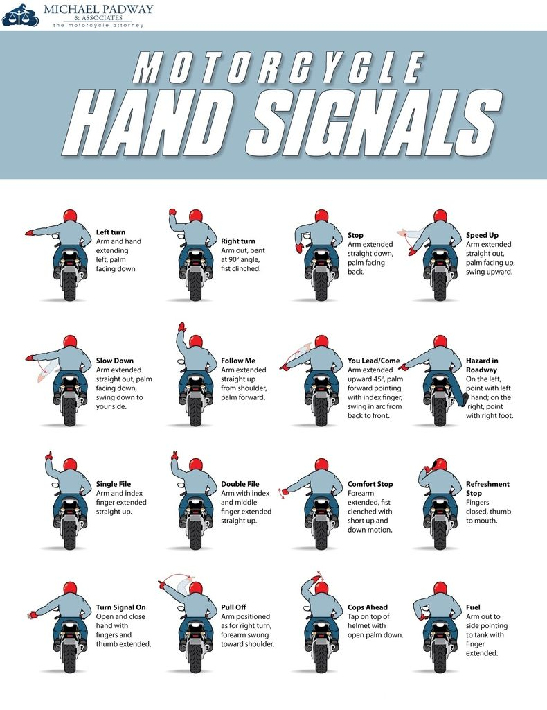 12 Motorcycle Hand Signals You Should Know | Best Hand signals ideas