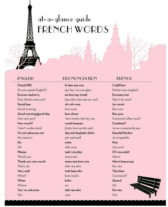 Idioma French phrases Pinterest Language France and Learning