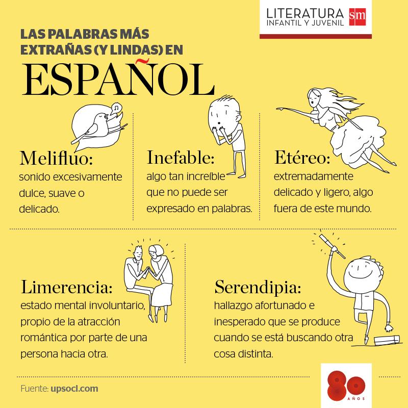Las Palabras Mas Extranas Palabras En Español Palabras Diccionario Palabras