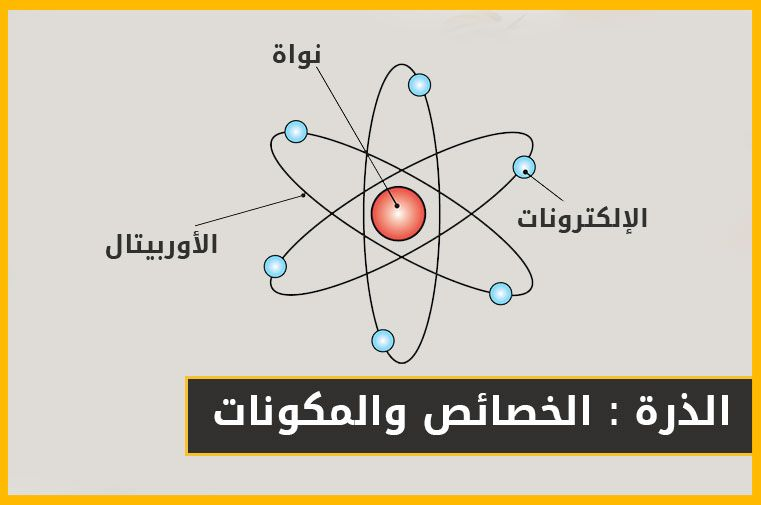 الذرة الخصائص والمكونات Atom