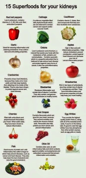 renal and heart healthy diet