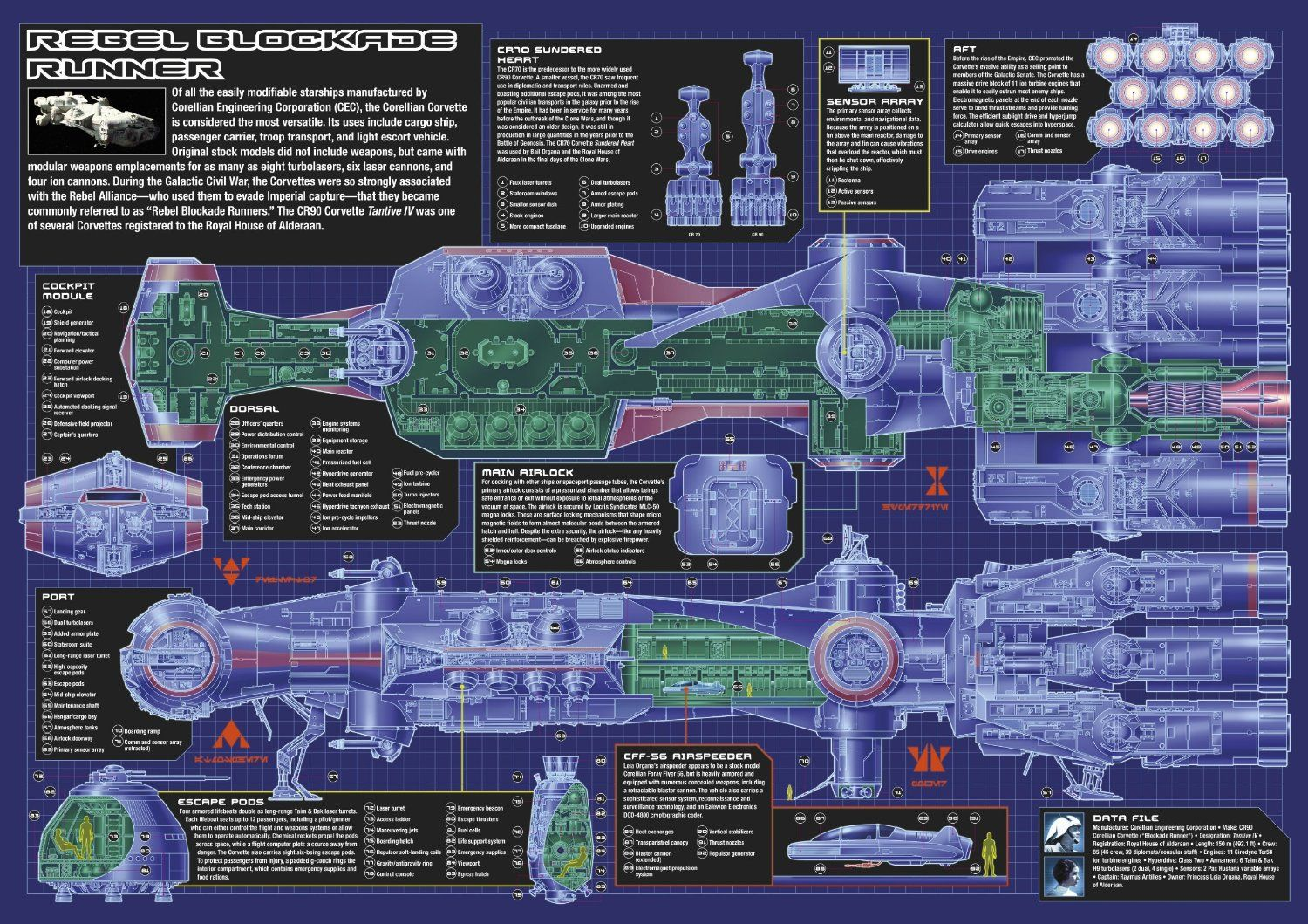 Space station blueprints google search space station for Simple plan torrent