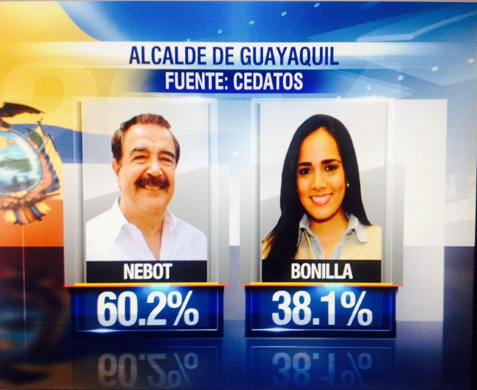 Alcalde de Guayaquil. Nebot