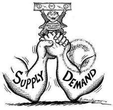 Trading Supply Demand 1 5 Trading Supply And Demand