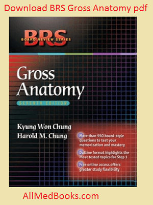 Download BRS Anatomy pdf free + Buy Hard Copy | All Medical Books ...