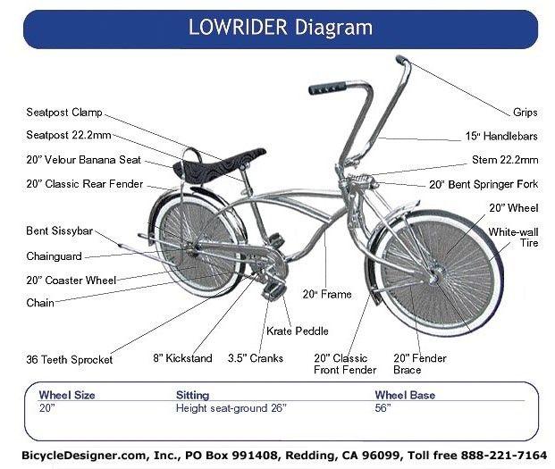 "NEW Black Traditional Vintage Style Kickstand 20/""-26/"" Lowrider Cruiser Bikes"