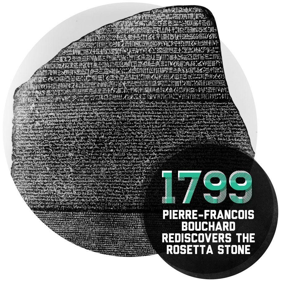 #history #print #timeline #rosettastone