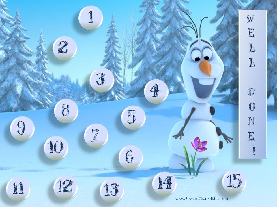 15step-frozen-behavior-charts.jpg 960×720 pixels