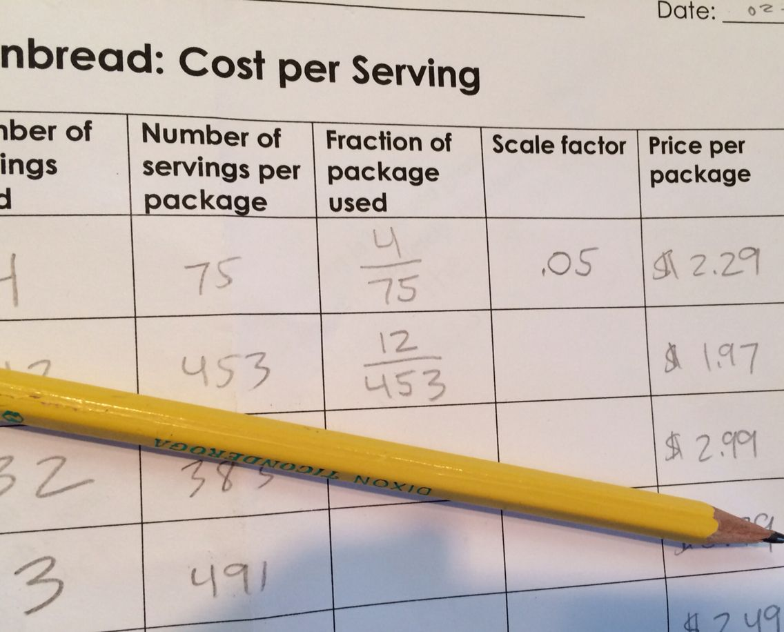 Using scale factors to calculate cost per serving ...