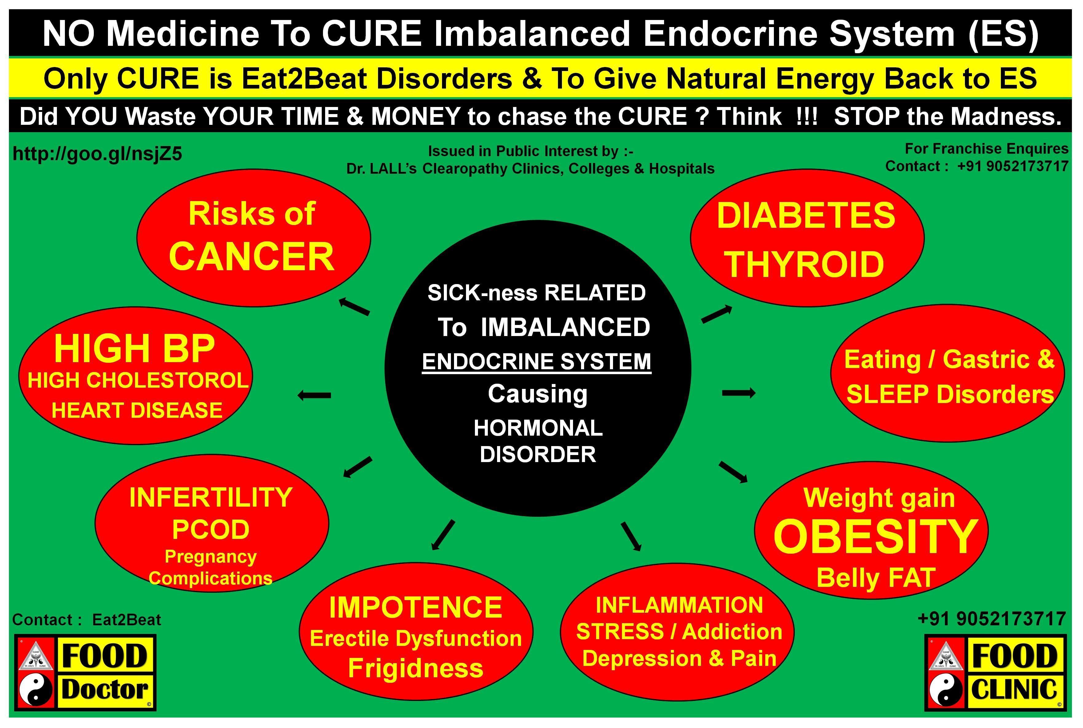 Endocrine System Disorder