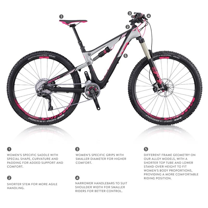 How To Choose The Right Bike Mountain Biking Cool Bike Accessories Bicycle